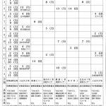 平成29年度北海道地区定期評価試験の日程が決定しました。