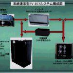 新型蓄電装置を用いた寒冷地における高効率太陽光発電応用技術を開発